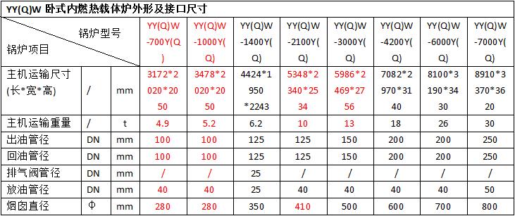 DZL2-0.7(2.5)卧式链条锅炉